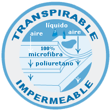 Transpirable e impermeable